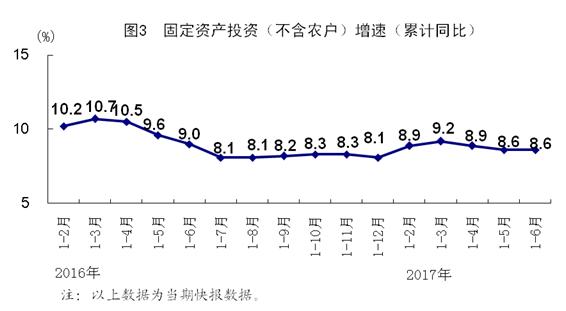 2017上半年gdp_2017年上半年GDP排行榜:安徽总量超北京,合肥速度超宁杭!