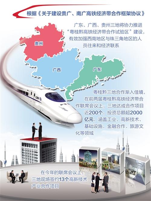 """粤桂黔共享""""4小时经济生活圈"""""""