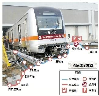 北京燕房线、S1线等三条轨道线今起空载试运行