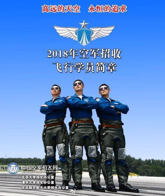 权威发布:2018年空军招收飞行学员简章