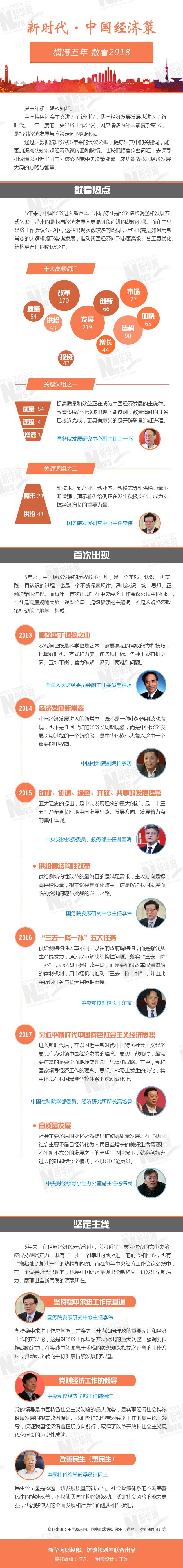 PK10全天计划网页版:横跨五年_数看2018――新时代・中国经济策