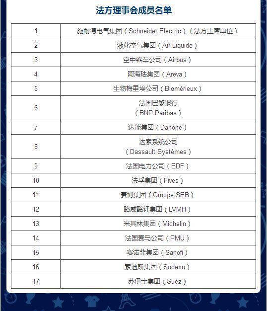 北京赛车官方投注平台:中法企业家委员会成立_中投等11家央企及阿里京东在列