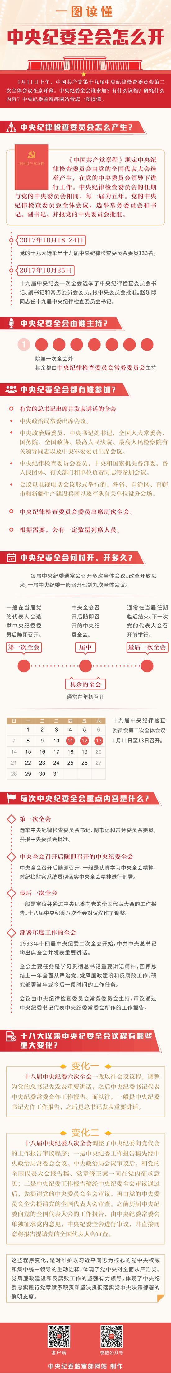中纪委第二次全体会议在京开幕 一图读懂怎么开