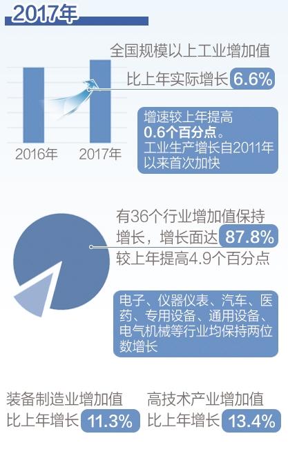 2017年度中国经济总量_2015中国年经济总量(2)