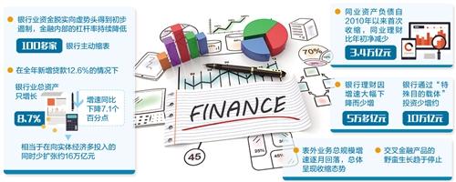 """澳门新金沙国际:银行业""""三三四十""""专项整治行动收官_成效初显"""