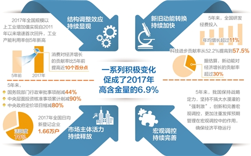 2019年度經濟熱點_圖表 2019年經濟社會發展主要預期目標