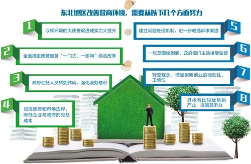 """东北营商环境如何""""热"""" 当地政府官员企业家详解破解之道"""