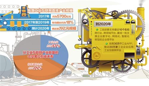 北京赛车pk拾信誉微信群:我国工业互联网已进入大发展时代_预计2020年将达到万亿规模
