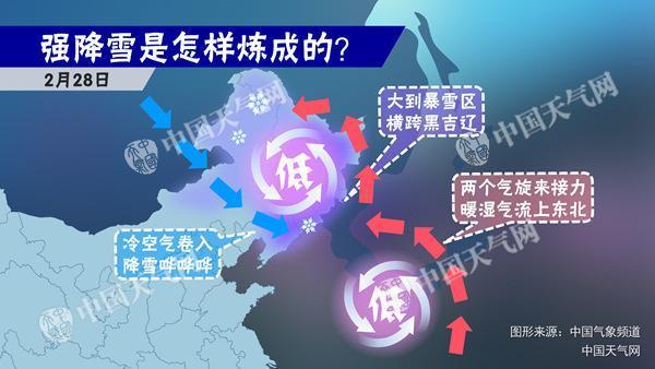 东北今冬最强降雪来袭 南方多地将提前入春