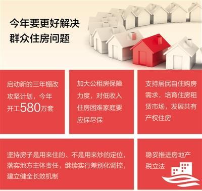 北京赛车赚钱方法:代表委员热议如何更好解决群众住房问题