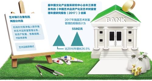 重庆时时走势图软件:艺术银行探路前行