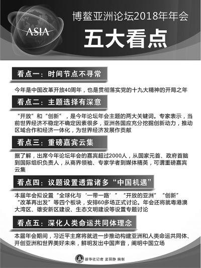 博鳌亚洲论坛拉开帷幕 全球期待中国声音