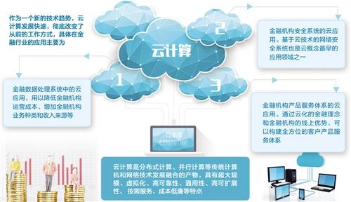 皇家彩票网投信誉平台:云计算助力中小银行转型