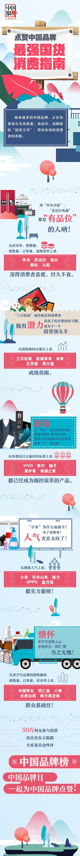 中国品牌日 最受公众欢迎的中国品牌榜单发布!