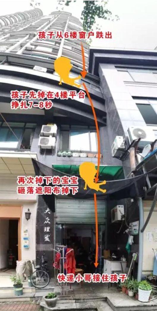 金沙娱乐澳门网址:惊心动魄!3岁男童从6楼坠落,这群人做出了同一个姿势……