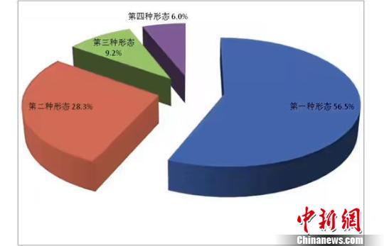 北京赛车直播视频:广东上半年有7299名官员受到处分_其中厅官75人