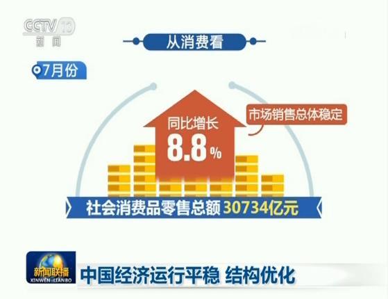 中国经济运行平稳 结构优化_中国经济网——国家经济