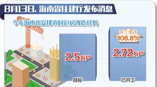 31省区市:一周经济最亮点
