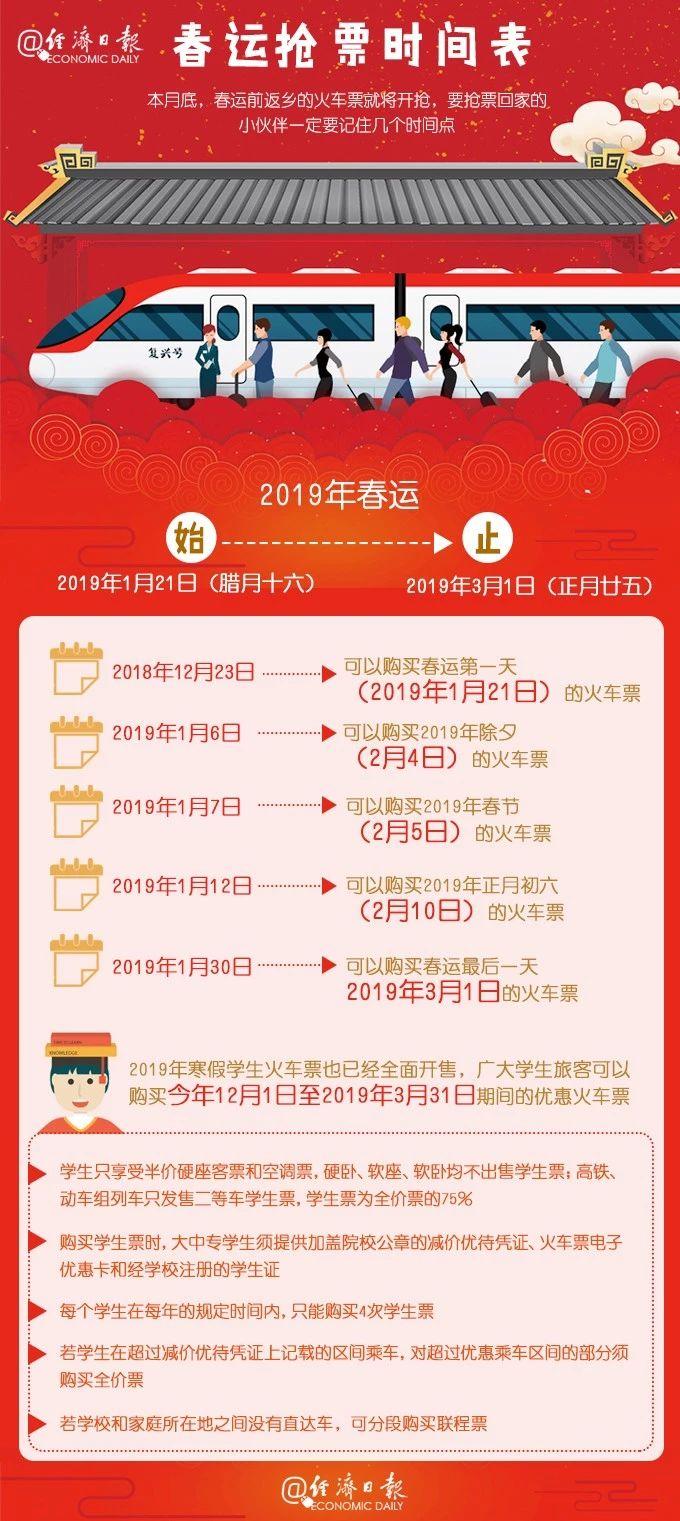 """12月23日春运火车票预售  """"候补""""功能将来临"""