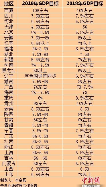 2019城市经济年报_...告 2018 2019中国城市商圈发展深度洞察与分析报告