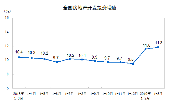 http://www.house31.com/tudiguanzhu/90076.html