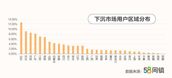 http://www.shangoudaohang.com/chukou/208601.html