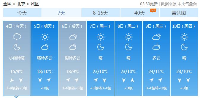 """添衣带伞!今日北京气温""""大跳水"""" 最高气温15℃"""