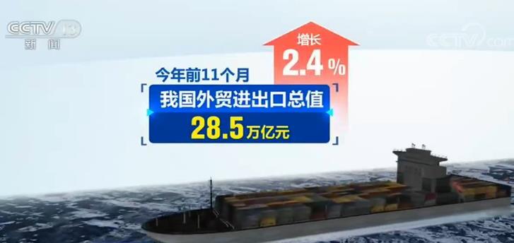 前11个月我国外贸进出口总值28.5万亿元  同比增长2.4%