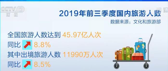 盘点2019旅游市场:旅游市场年轻化、定制游成趋势 国内游人数达60.15亿人次