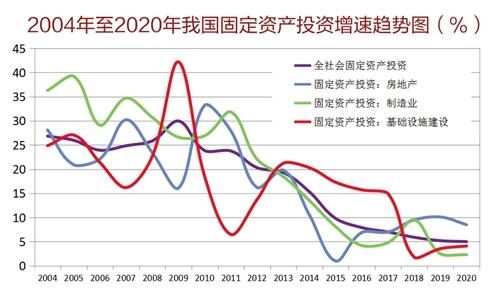 对GDP预测分析_湖南卫视广告价零涨幅 中国经济下滑致行业走衰