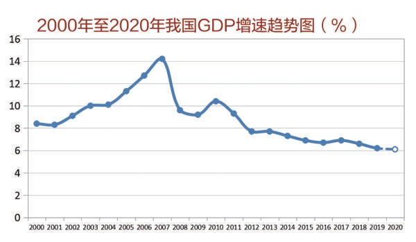 2020全年浙江GDP预计_2020年浙江gdp