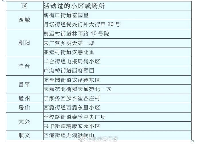 http://www.bjgjt.com/caijingfenxi/114147.html
