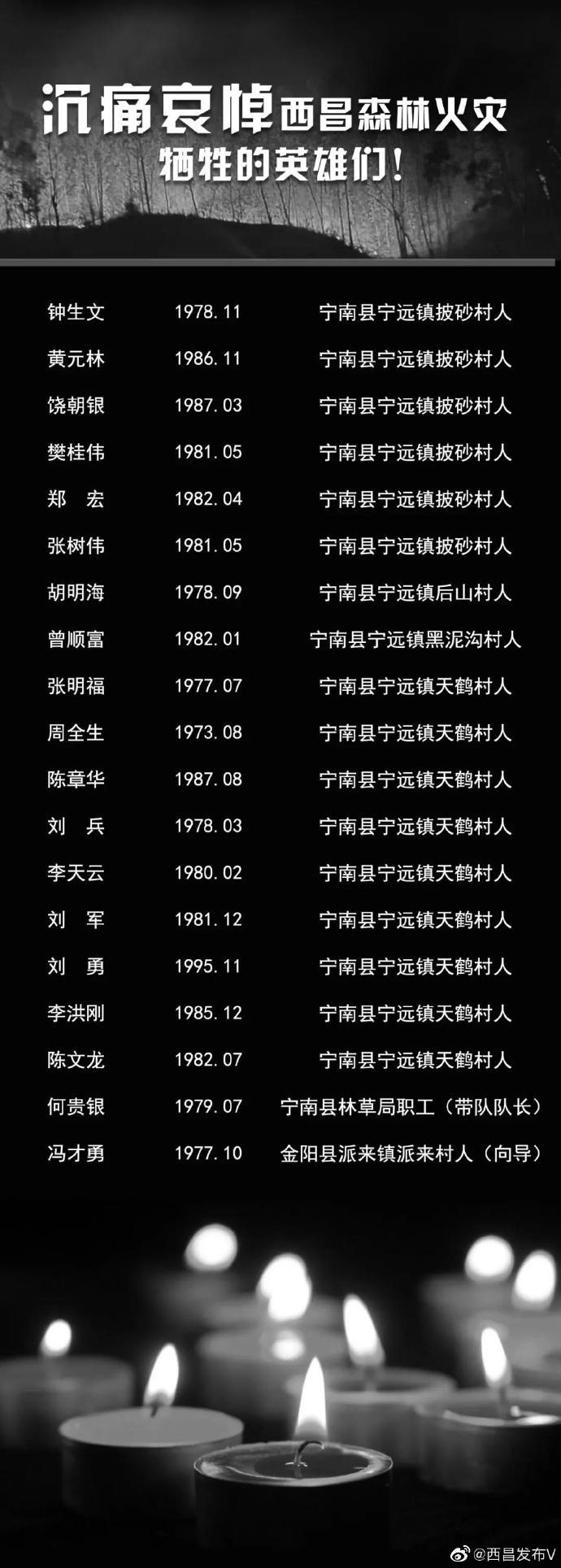 致敬!四川西昌森林火灾19名牺牲英雄名单公布