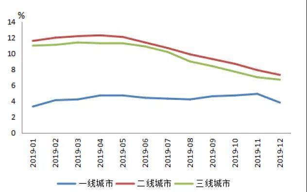 房价对gdp的影响_全球经济衰退对澳洲房价的影响