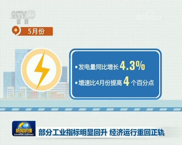 5月发电量同比增长4.3% 经济运行重回正轨