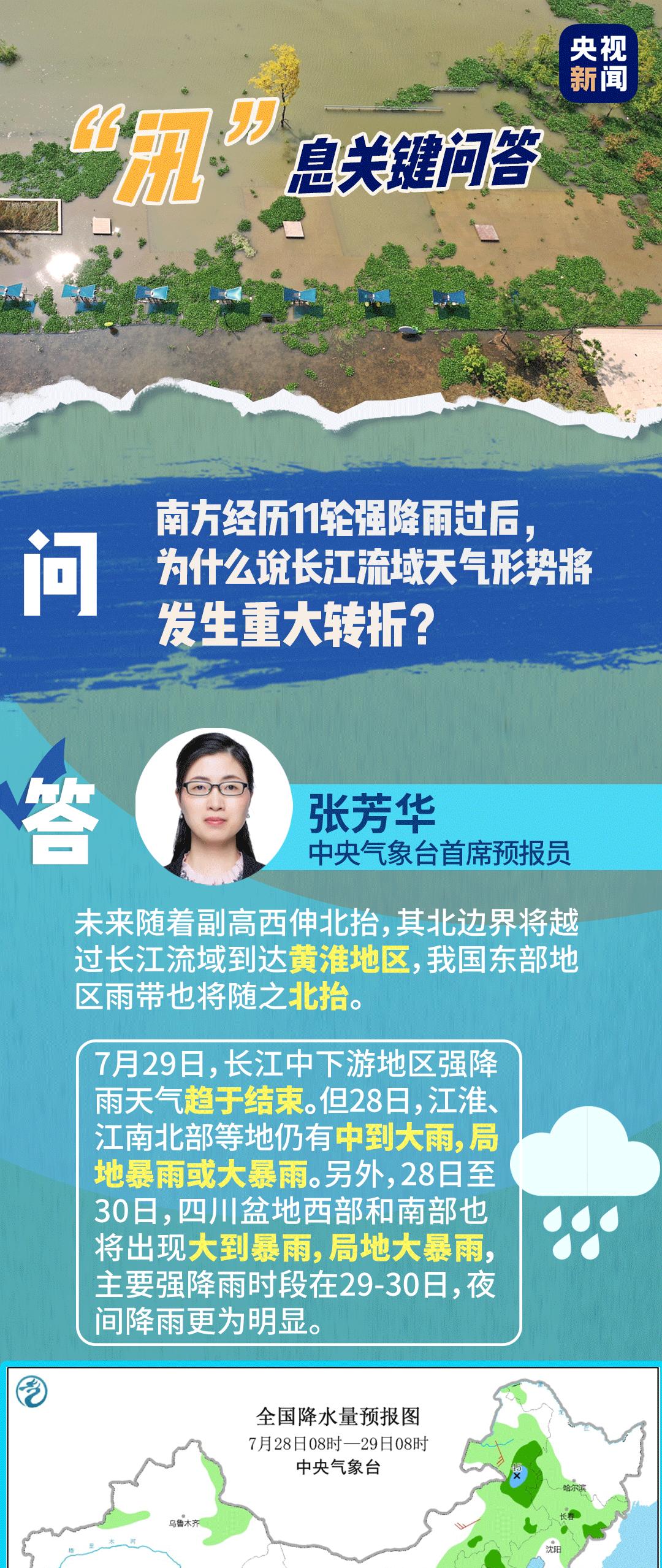"""""""汛""""息关键问答丨南方11轮强降雨过后 长江流域天气形势要转折了?"""