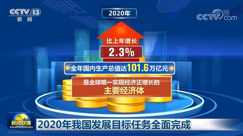 2020大亚湾人均gdp_发改委专家 2020年全国人均GDP1万美元能实现