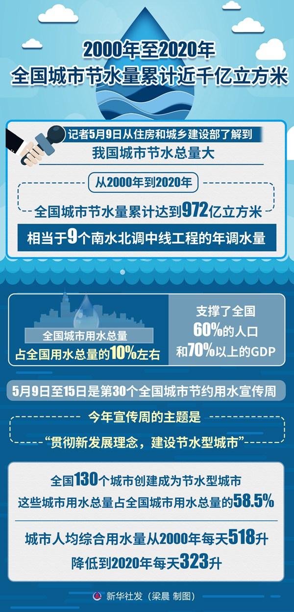 2020年中国城市gdp_从万亿GDP城市10年的增速对比,看中国中部城市的发展潜力