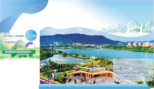 """湖南郴州把生态优势化为发展优势—""""四水联动""""促进可持续发展"""