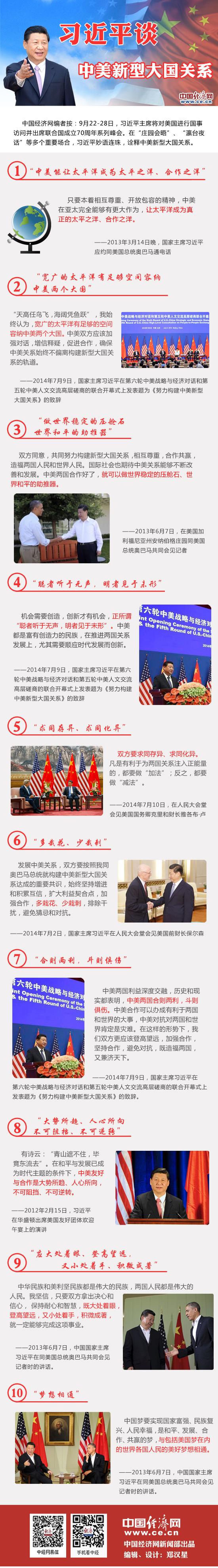 图解:习近平十大妙语论中美新型大国关系