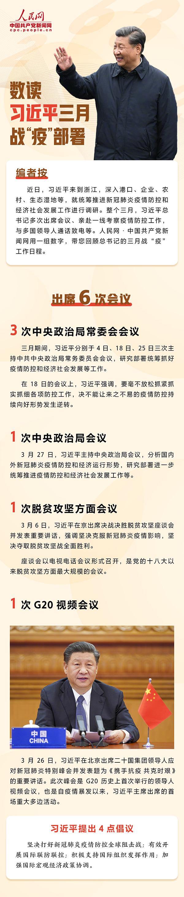"""图解:数读习近平三月战""""疫""""部署"""