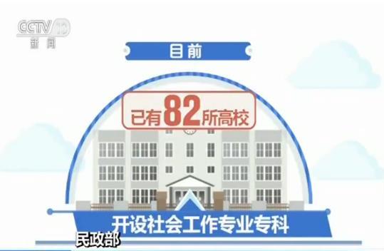 348所高校开设社工专业本科教育 社工人才教育培养发展机制基本建立