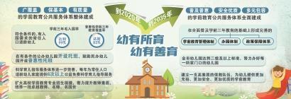 上海发布2020