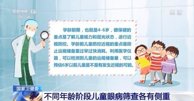 不同年龄阶段儿童眼病筛查有何侧重?近视眼手术做不做?专家这样说