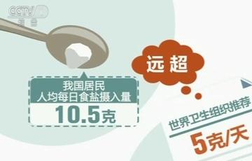 """""""健康中国行动""""倡导合理膳食:减盐、减油、减糖"""