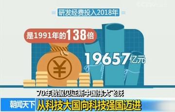 见证新中国伟大飞越 从科技大国向科技强国迈进