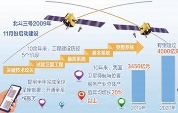 北斗将提供全球厘米级定位服务