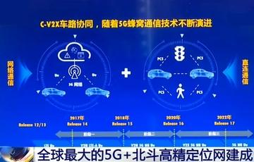 全球最大5G+北斗高精定位网建成
