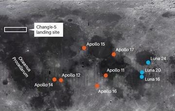 嫦娥五号探测器实施动力下降并成功着陆