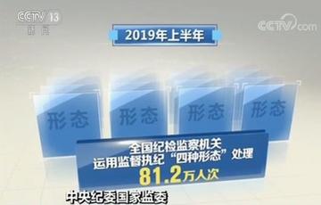 中央纪委国家监委:上半年接受信访举报160.9万件次